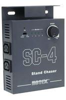 Resim Controller SC-4